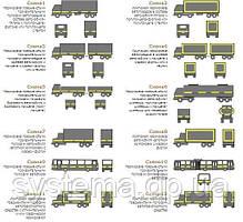 Світловідбиваюча стрічка 50 мм х 10 м для транспорту, воріт, шлагбаумів, місць паркування, помаранчева, фото 2