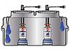 Pedrollo SAR 550 ― TOP5 канализационная насосная станция для чистой воды