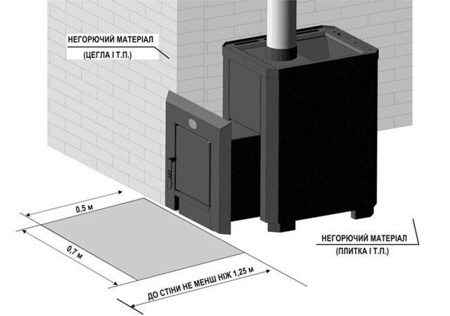 Печь для бани Классик ПКС 01 Новаслав схема
