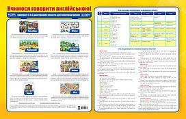Вчимося говорити англійською Комплект плакатів для початкової школи ИГ Основа ЗПП043 311205, КОД: 1250356
