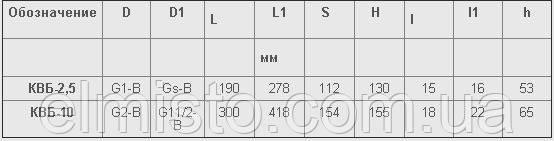 Габаритные размеры КВБ-2,5 Х Ду-20
