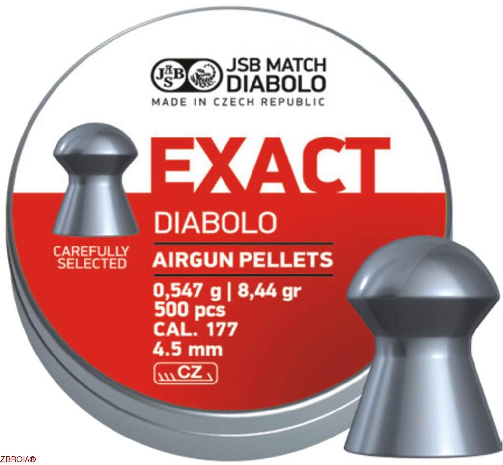 Пульки JSB Diabolo Exact