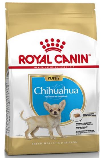 КОРМ для собак породы Чихуахуа