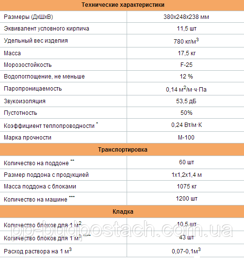 КЕРАТЕРМ® характеристики-38