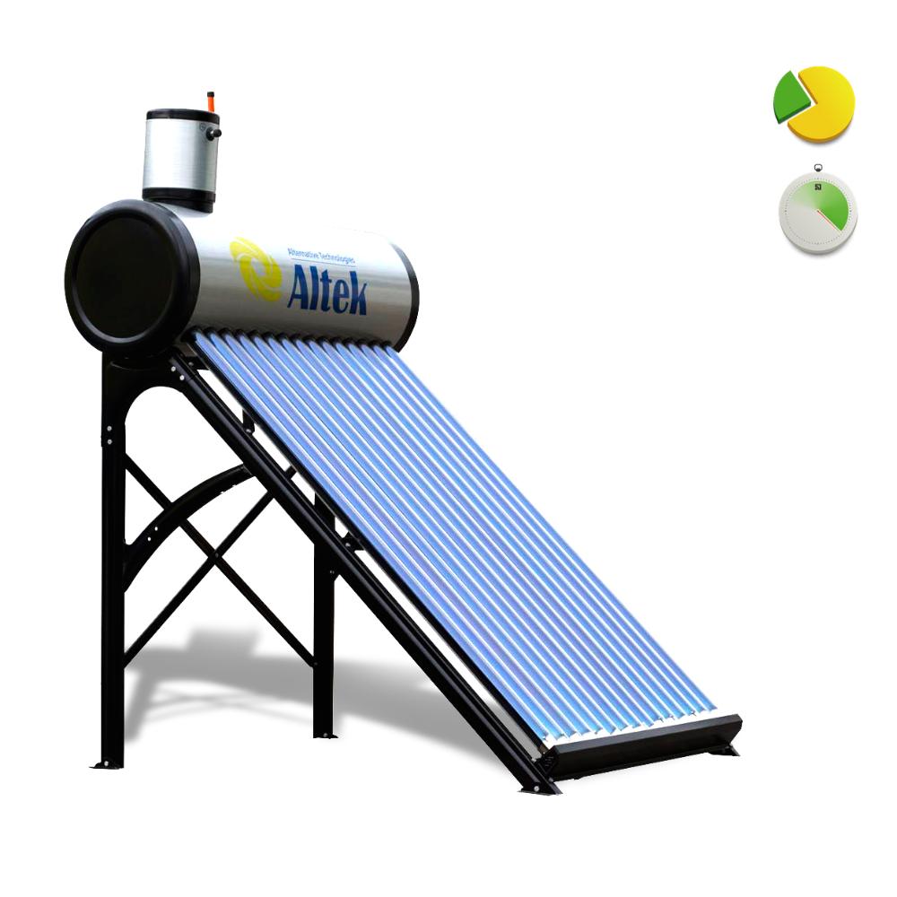 Солнечный коллектор ALTEK SD-T2L-15