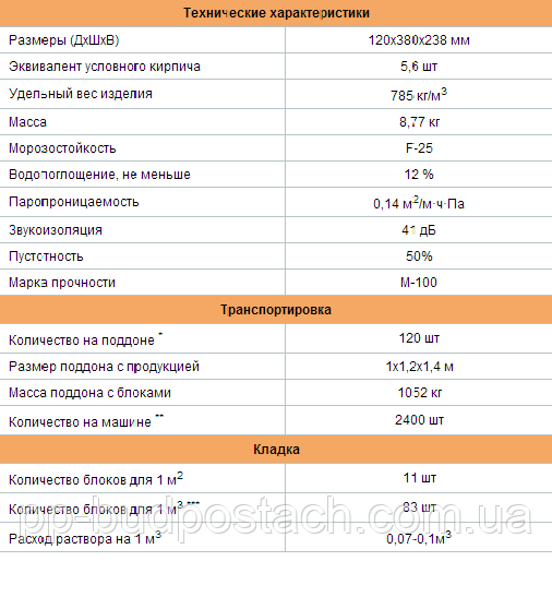 КЕРАТЕРМ® характеристики-120