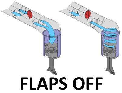 Отключение вихревых заслонок Flaps