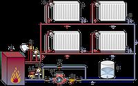 Медные тубы в системе отопления