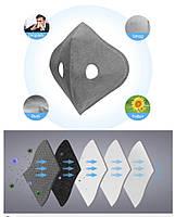 Сменный фильтр для защитной маски угольный KN95   FFP2 RockBros 6060301, КОД: 1650411