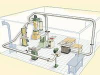 Разработка, производство и установка промышленных систем аспирации