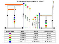Парта ТМ Металл-Дизайн 700х500, Цветное с вырезом, Оранжевый