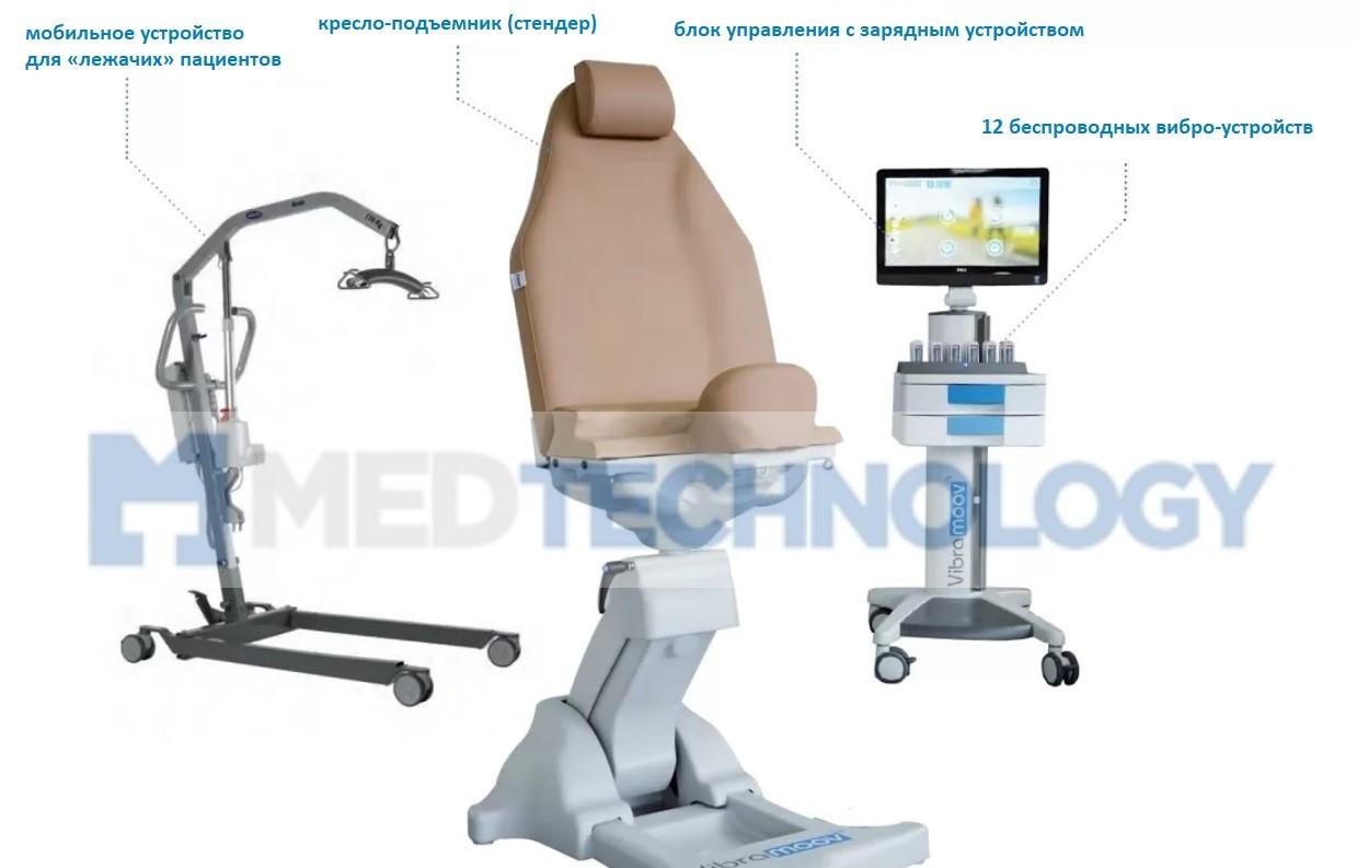 VIBRAMOOV (Techno Concept), комплекс для нейрореабилитации с помощью фокальной (фокусной) вибрации