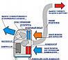 Кондиционер мобильный Idea IPN-09 CR-SA7-N1, фото 4
