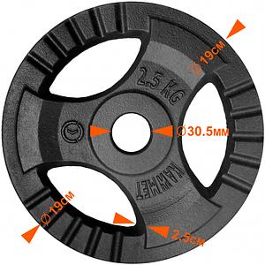 Блин (диск) 2,5 кг для гантели (штанги) с тройным хватом KAWMET под гриф Ø30мм