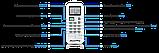Кондиціонер SmartWay SAF-E07FLRw/SAN-E07FLRw Florida Inverter, фото 4