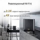 Маршрутизатор Ai Mesh ASUS ZenWiFi AX (XT8-1PK-WHITE), фото 9