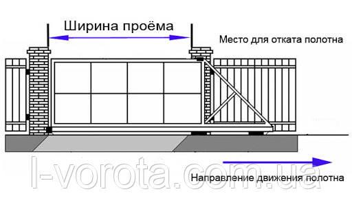 Определение ширины проема ворот фото