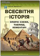 ЗНО | Всесвітня історія | Опорні схеми, таблиці, коментарі | Гiсем