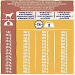 Сухой корм для активных собак Purina Dog Chow Active Adult Курица 14кг - премиум - Уточняйте наличие, фото 3