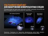 Ліхтар ручний Fenix LD02 V20 90 CRI Cree XQ-E HI warm white, фото 10