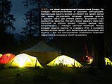 Ліхтар кемпінговий Fenix CL20Ror помаранчевий, фото 7