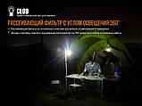 Ліхтар кемпінговий Fenix CL09 сірий, фото 10