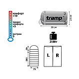 Спальний мішок Tramp NightLife індиго / чорний  R TRS-046-R, фото 2