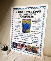 Постер для папы с Вашим фото 30 х 40 см в рамке со стеклом