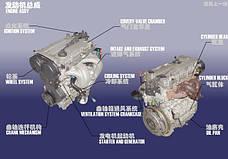 Двигатель ACTECO SQR484F DOHC 2.0 (129 л.с.)