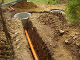 Будуємо септики,вигрібні ями,Автономна каналізація в приватному будинку, фото 3