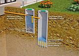 Копаем выгребные ямы,монтаж септика, фото 2