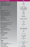Реле промежуточное ETI MER2-230AC 2P 230V AC 8А 2473034 (электромеханическое), фото 2