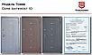 Двери металлические уличные Steelguard Antifrost Torre, фото 2