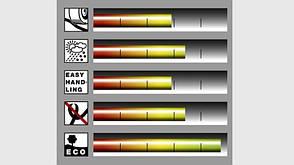 """Шланг садовый для полива Karcher PrimoFlex 3/4 """"x 50 м (2.645-143.0), фото 2"""