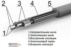 Мат нагревательный Gray Hot 889 Вт - 5,9 м2 (Украина), фото 2