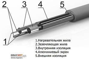 Мат нагревательный Gray Hot 1068 Вт - 7,1 м2 (Украина), фото 2
