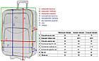 Набор дорожных чемоданов и кейс 4 в 1 Bonro Style комплект, фото 9