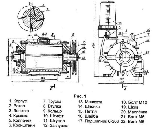 насос ДВН-1
