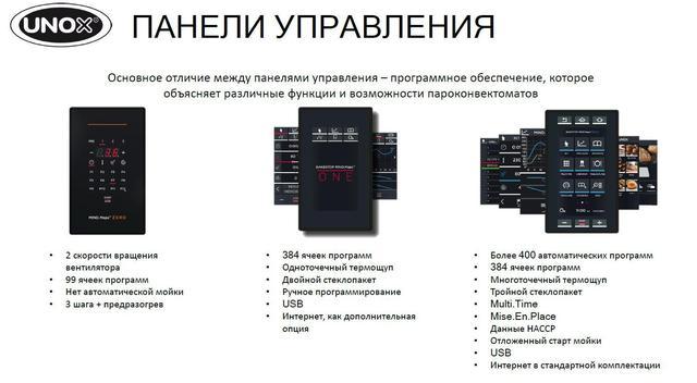 Фото панели управления пароконвектоматов unox (zero-one-plus)