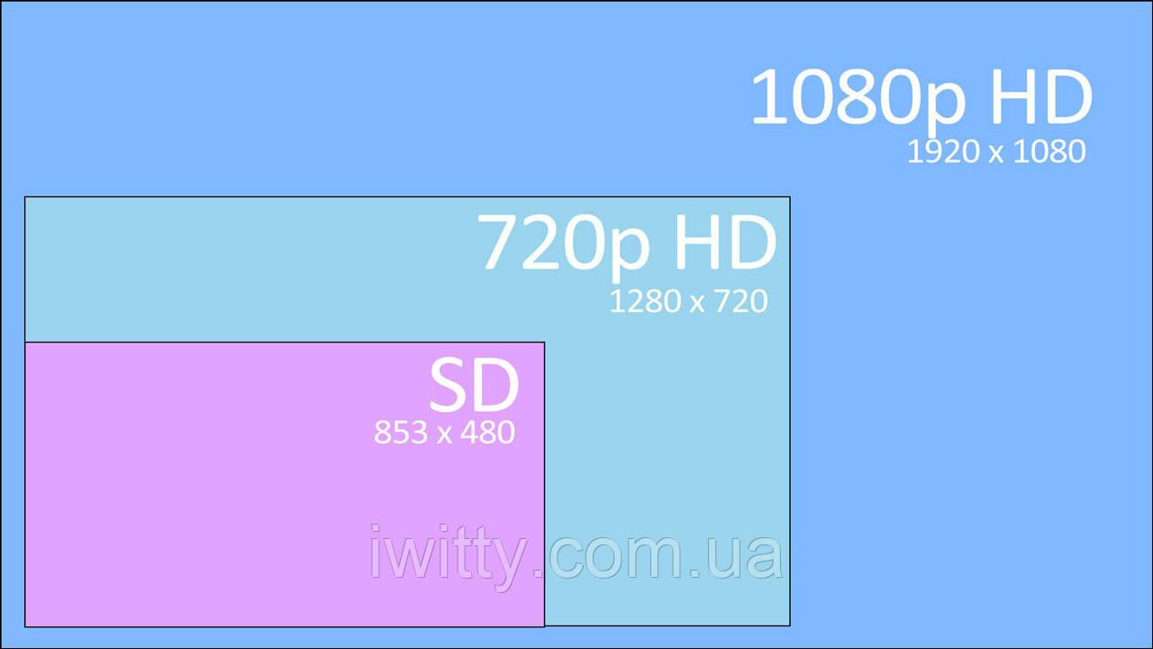caratteristiche_video_hd_dslr_2.jpg