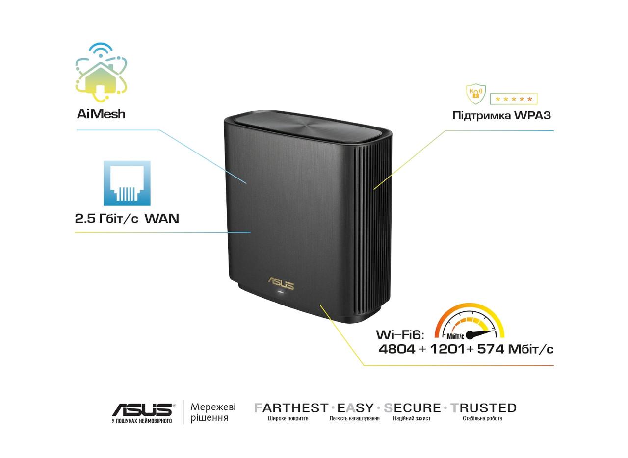 Роутер (маршрутизатор) ASUS ZenWiFi XT8 1PK AX6600