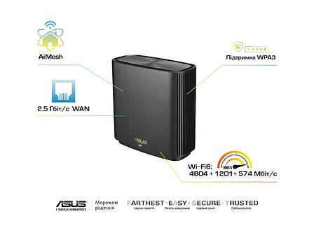 Роутер (маршрутизатор) ASUS ZenWiFi XT8 1PK AX6600, фото 2