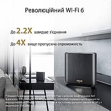 Роутер (маршрутизатор) ASUS ZenWiFi XT8 1PK AX6600, фото 3