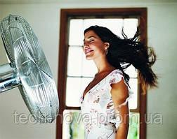 Вентиляторы. Как выбрать вентилятор? И купить?