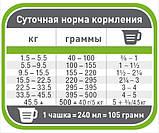Pronature Original Adult Lamb ПРОНАТЮР ОРИДЖИНАЛ ЯГНЕНОК корм для собак,  18 кг, фото 2