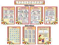 Комплект стендов для начальной школы (8 предметов)