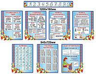 Комплект стендів для початкової школи (синій, 8 предметів)