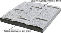"Термопанели  ""АТЛАНТ ТЕРМ""  50мм пенополистирол"