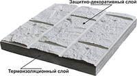 "Термопанели  ""АТЛАНТ ТЕРМ""  100мм пенополистирол"