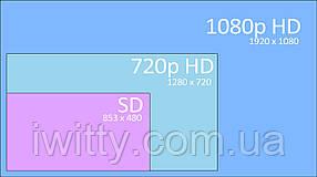 """Телевизор Филипс Philips 34"""" Smart-TV/Full HD/DVB-T2/USB (1920×1080) Android 9.0, фото 3"""